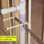 Sistem Penyaluran Air Buangan