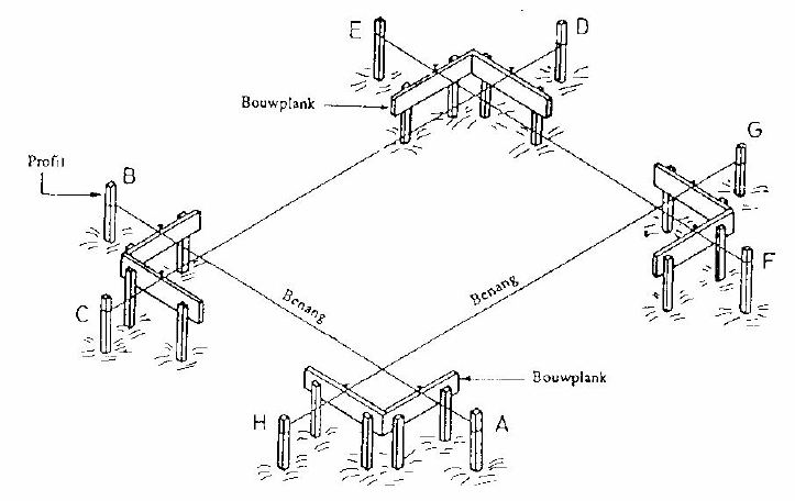 Cara memasang Bouwplank