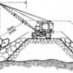 Ilustrasi penempatan batu lapisan pelindung utama menggunakan crane