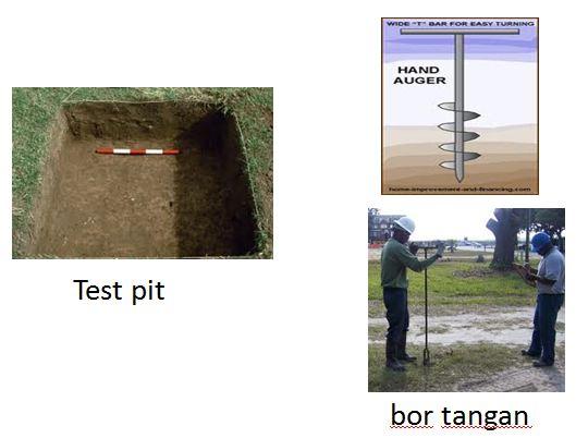 Metode Penyelidikan Tanah