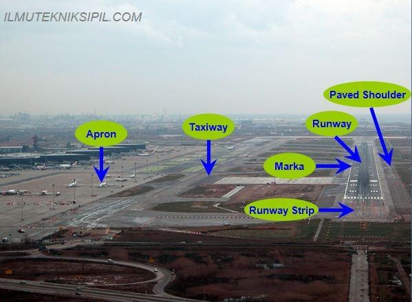 Bandar Udara 1
