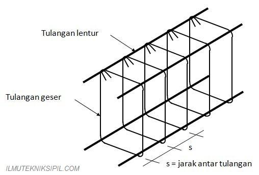 Image Result For Besi Dalam Bahasa Inggris