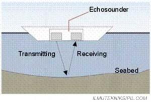 Pemetaan Dasar Laut 4