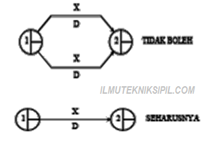 wiring diagram ground symbols with Wiring Diagram Define on Basic Led Circuit also Free Auto Electrical Wiring Diagrams in addition Wiring Diagram Terminology further Wiring Diagram Define further Push To Test Light Wiring Diagram.