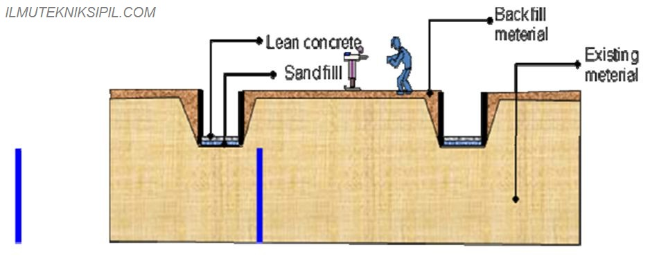 Metode Pelaksanaan Pile Cap