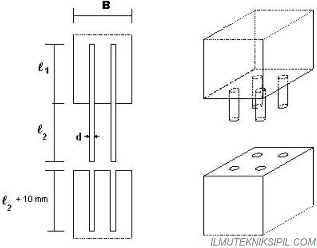 Penyambungan tiang pancang beton persegi dengan epoksi