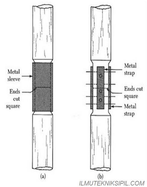 Image Result For Desain Rumah Kayu