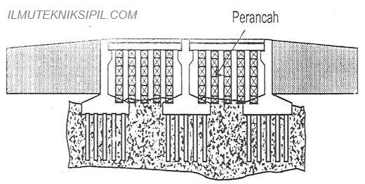 Metode erection gelagar jembatan metode perancah