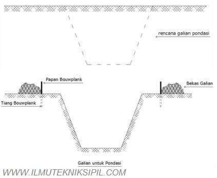 Metode Pelaksanaan Pondasi Batu Kali 1