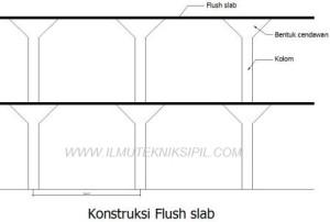 Konstruksi Flash Slab