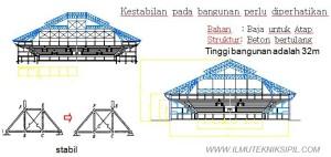 Potongan Bangunan