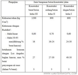 Tabel 25 2 PUBI